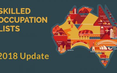 Update on the Skilled Migration Occupation Lists